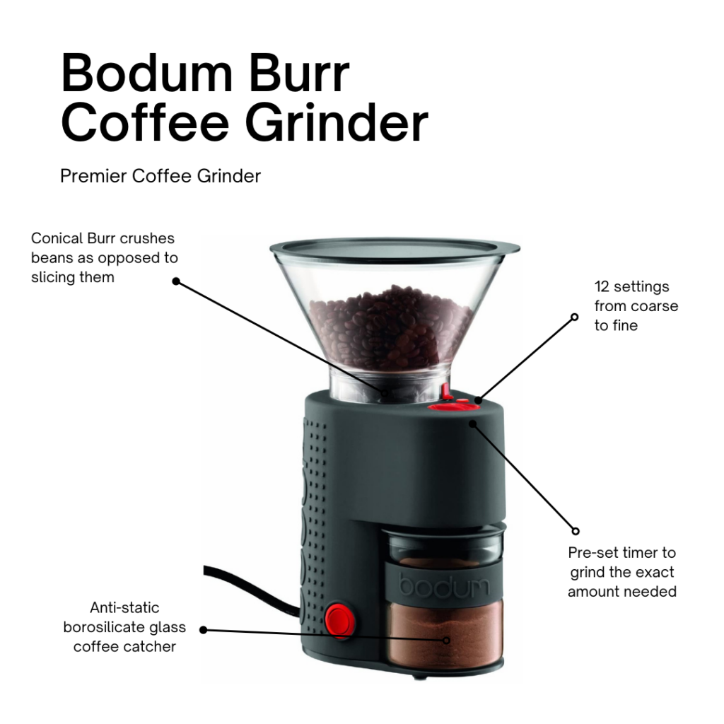 Bodum Burr Coffee Grinder Features